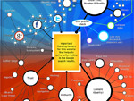 Google Search Ranking Factors 2012 ( infographic )