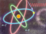 Niels Bohr Doodle